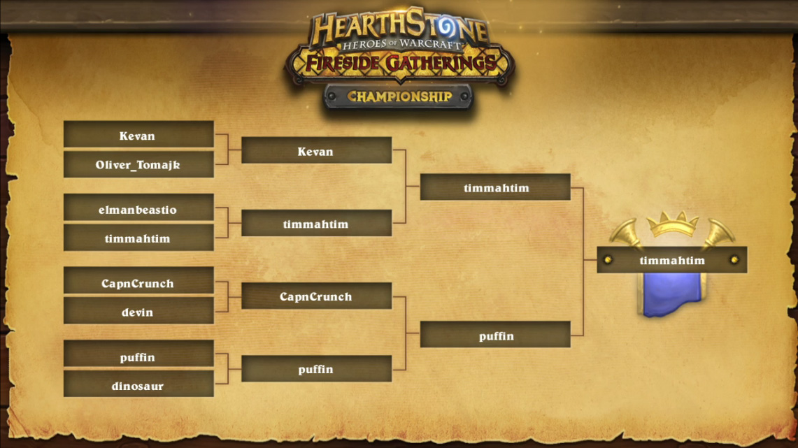 2015-na-fireside-gathering-championship-finals-brackets