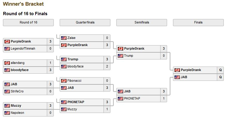 Qualifier Bracket