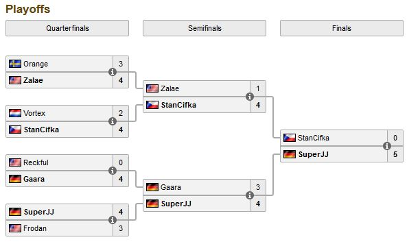 SeatStoryCup4Bracket
